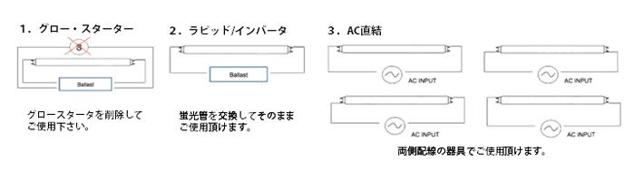 LED蛍光灯(工事不要タイプ) 【連結方法】