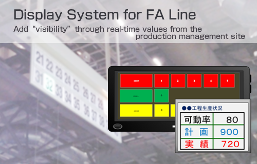 Display system for FA line