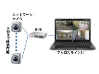 ネットワークカメラ(有線)使用